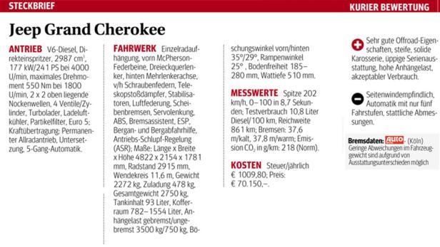Jeep Cherokee CRD 3.0 Steckbrief