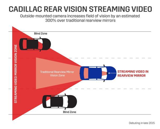 CadillacRearVideoVision_v7.jpg